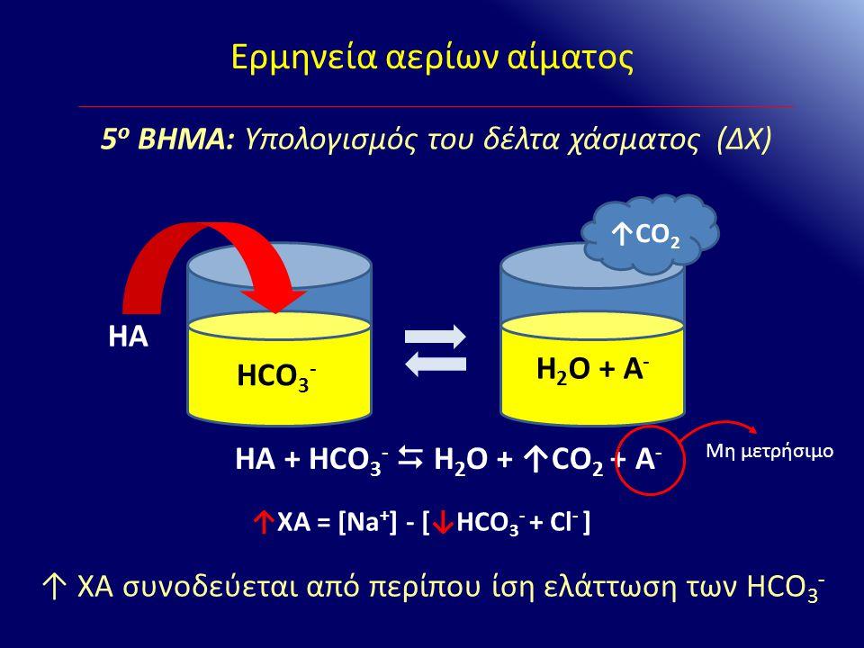 ↑ΧΑ = [Na+] - [↓HCO3- + Cl- ]